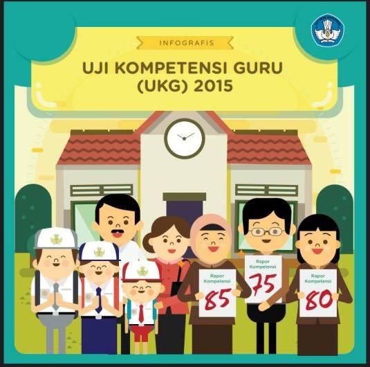 Info UKG 1