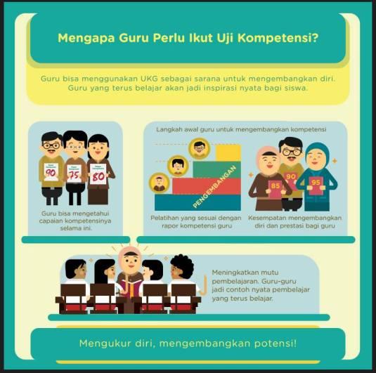 Info UKG 2