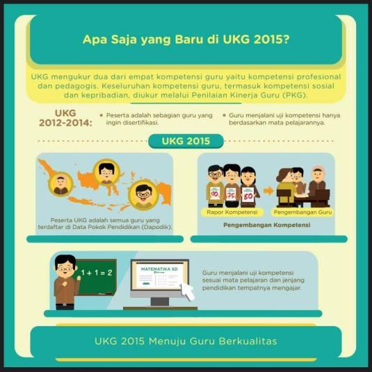 Info UKG 3
