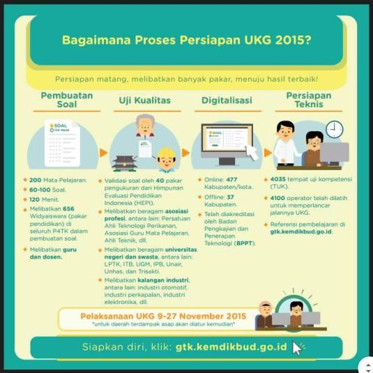 Info UKG 4